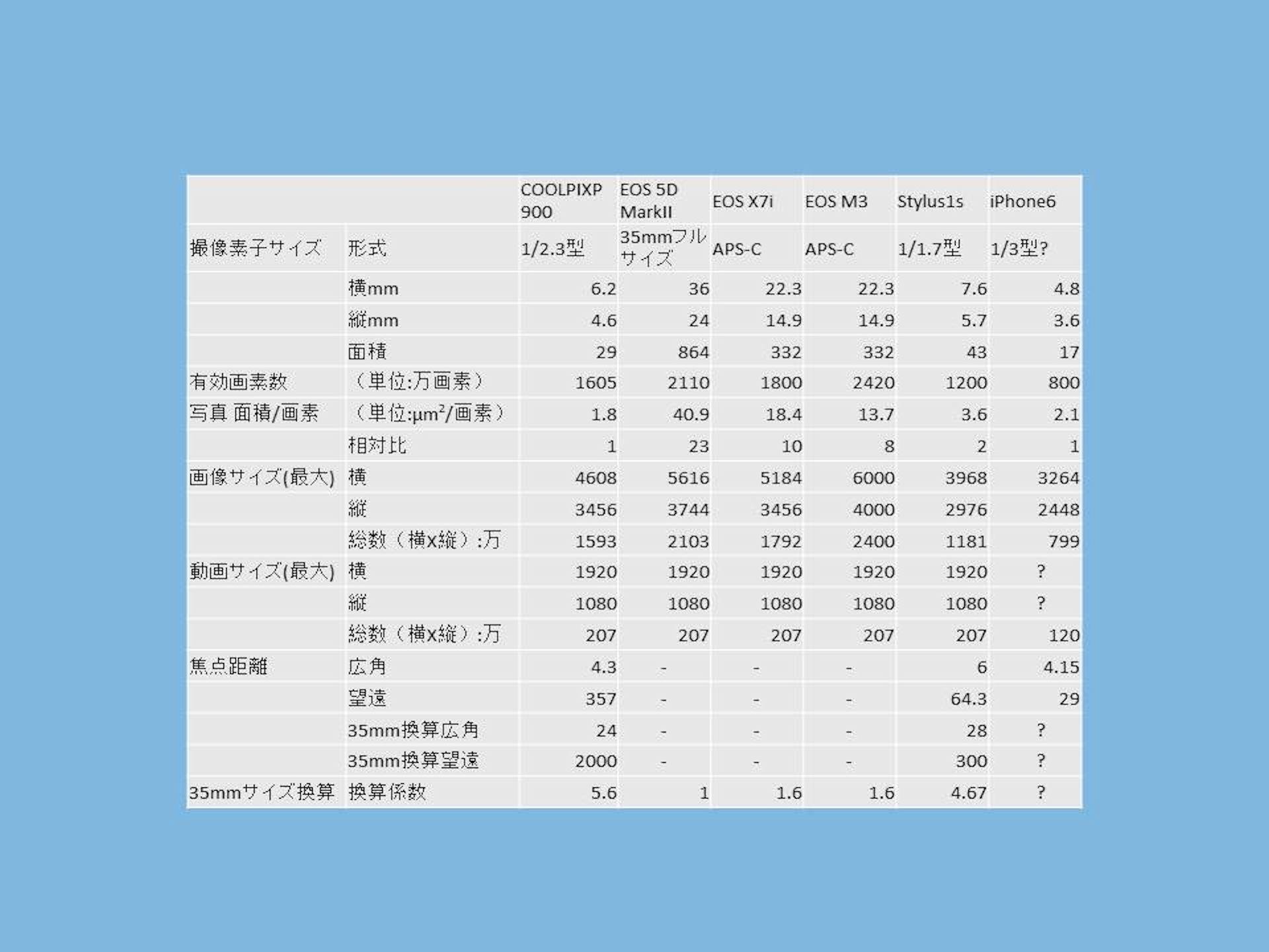 %e3%82%ab%e3%83%a1%e3%83%a9%e6%af%94%e8%bc%831920x1440